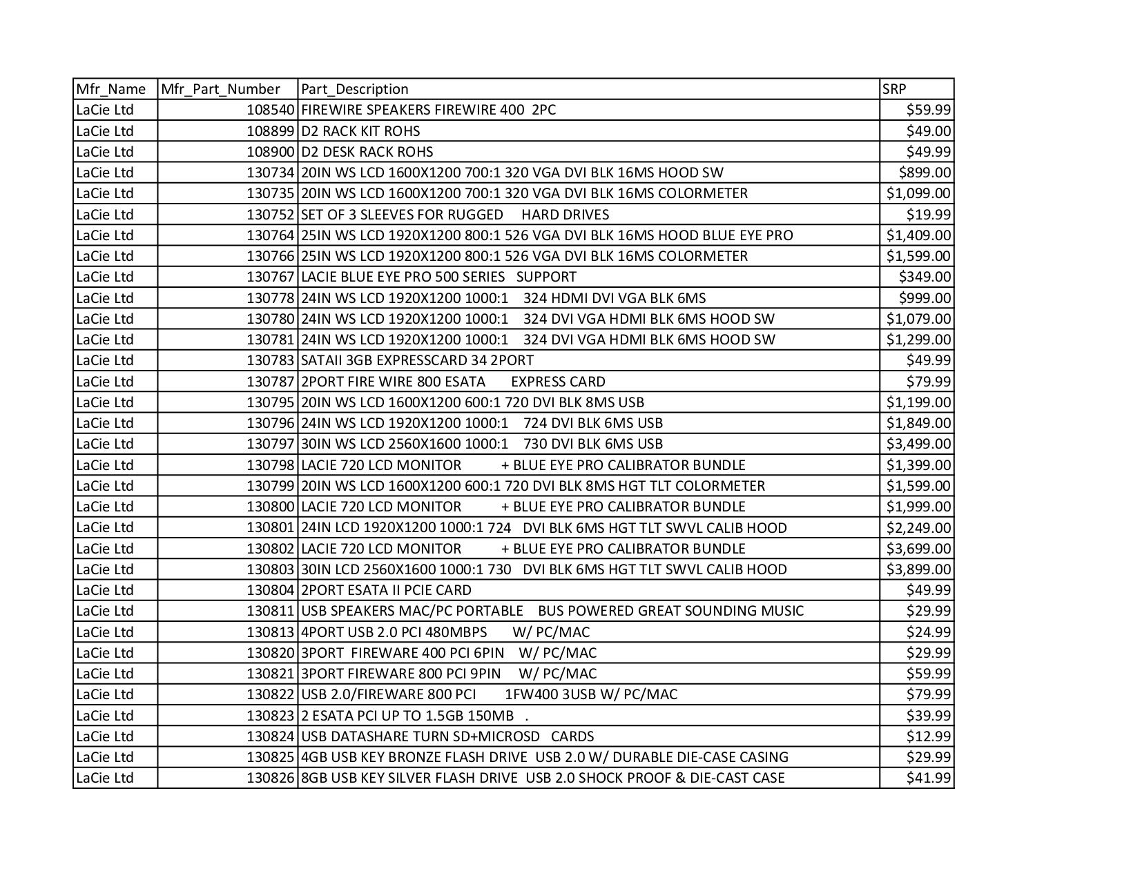 pdf for LaCie Storage 301848U manual