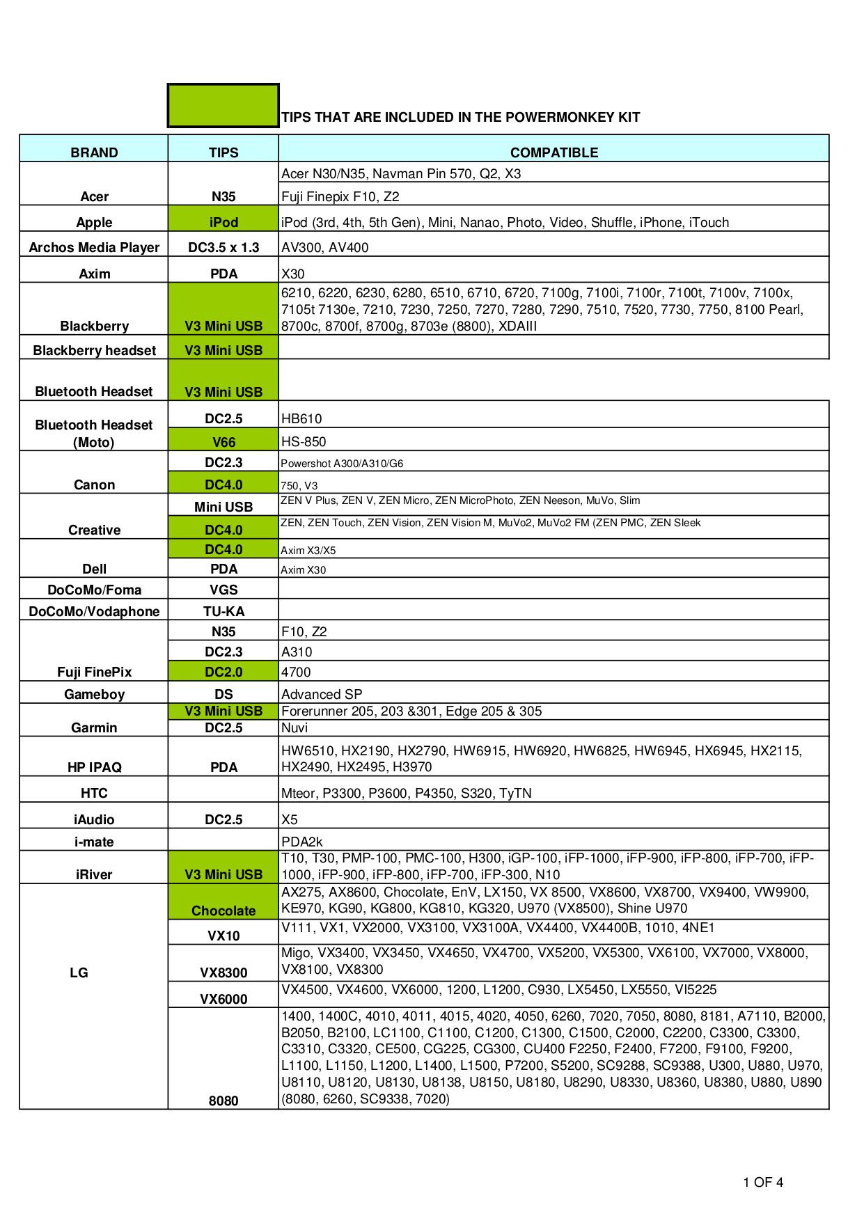 Nec 8100 manual array download free pdf for nec e808n cell phone manual rh umlib com fandeluxe Choice Image