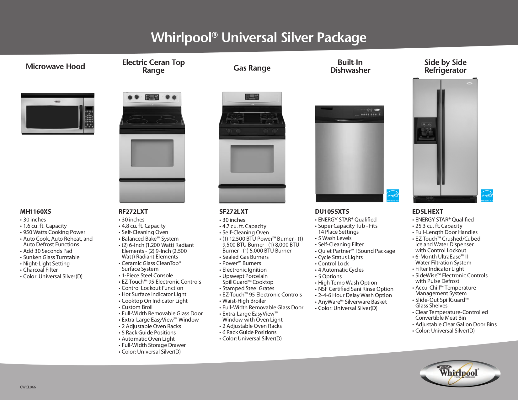 pdf for Whirlpool Microwave MH1160XS manual