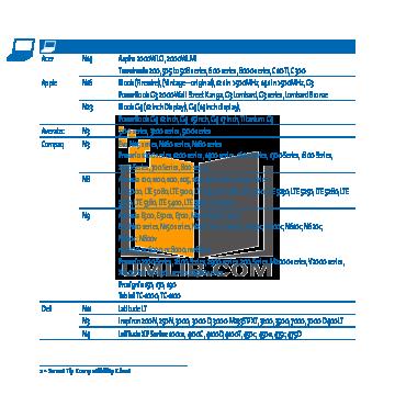 pdf for HP Laptop Pavilion N3478 manual