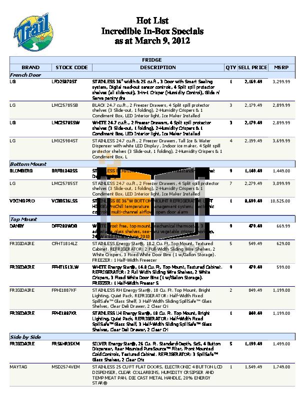 pdf for Blomberg Dishwasher DWT37240 manual
