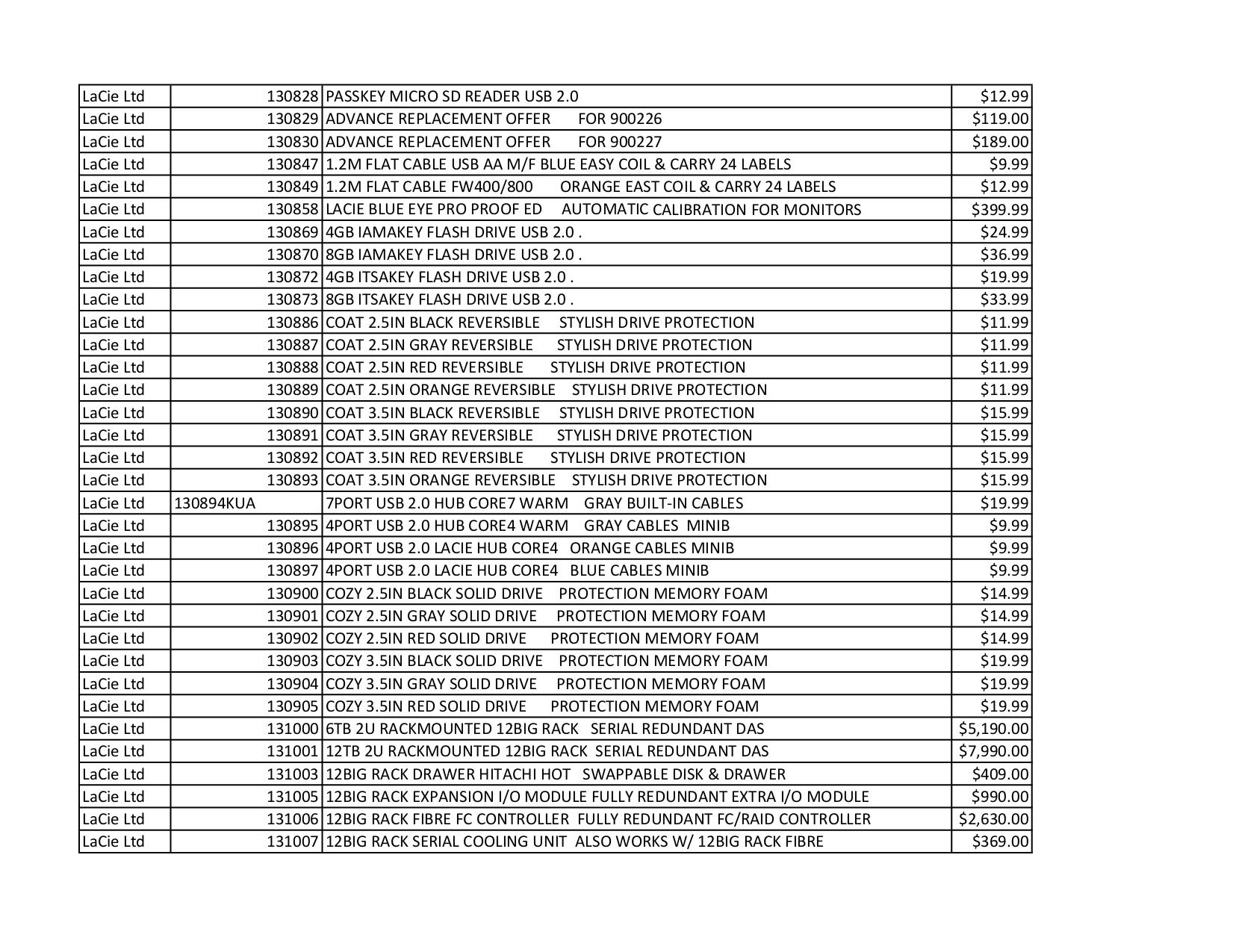 LaCie Storage 301317U pdf page preview