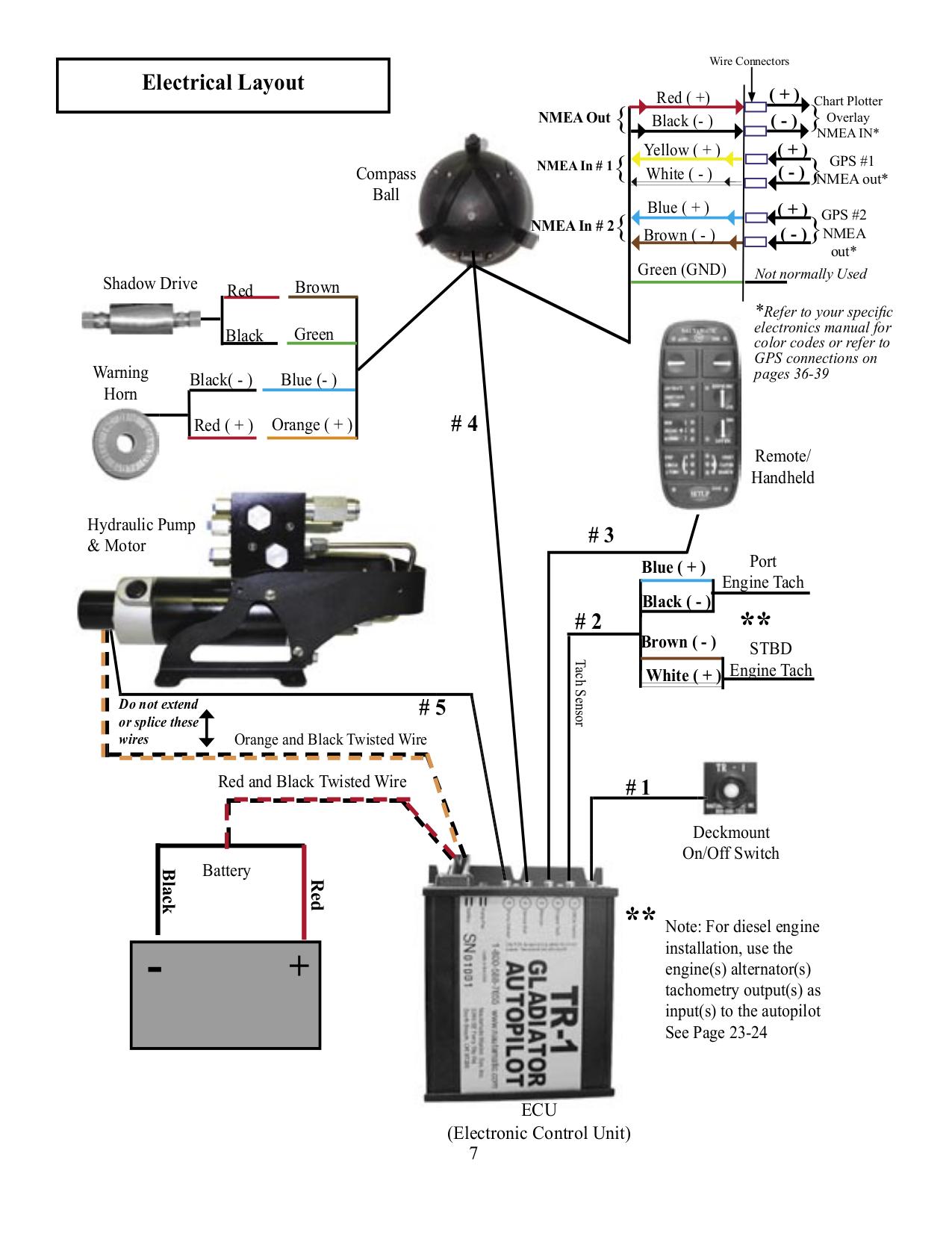 Lowrance GPS GlobalMap 4800M pdf page preview