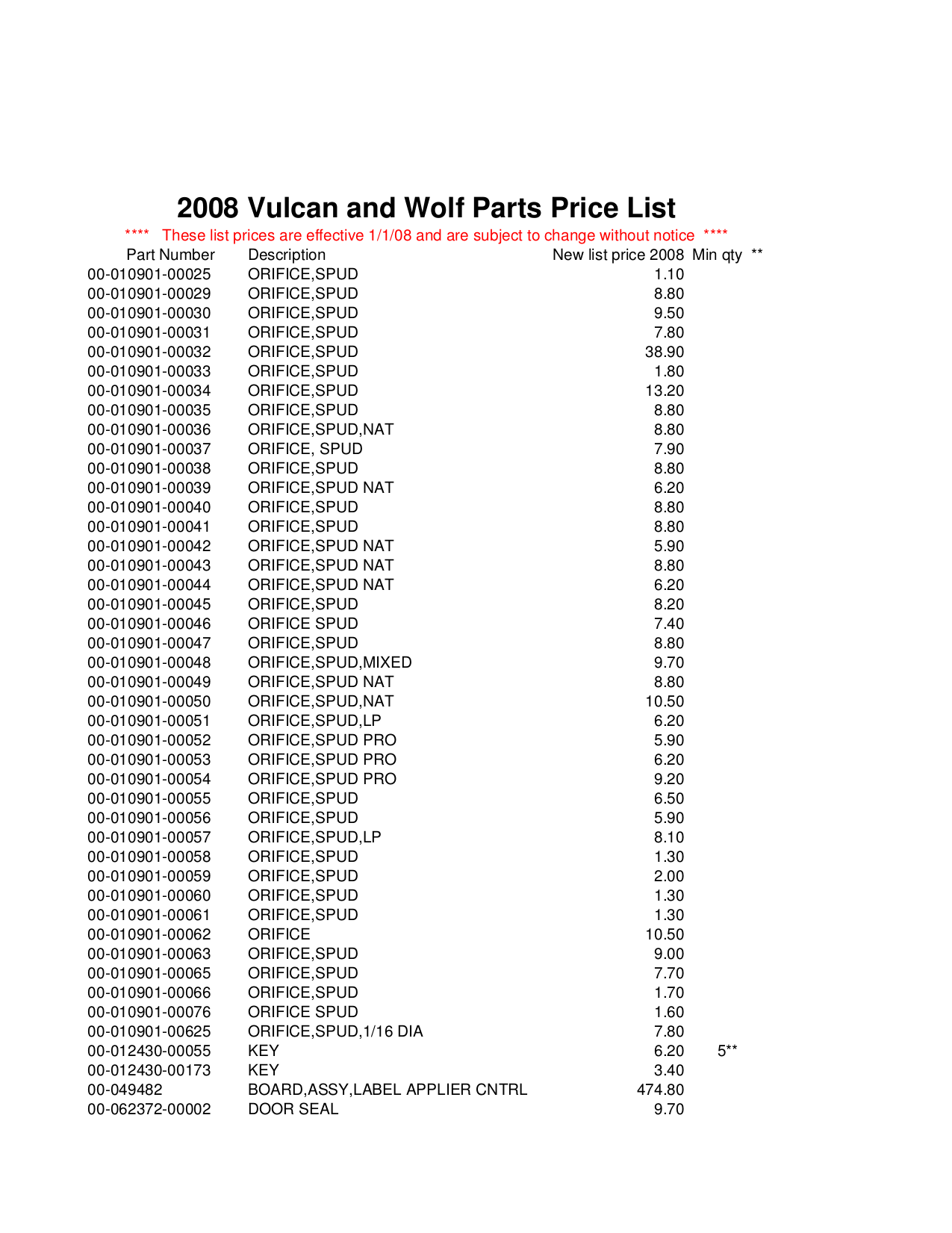 pdf for Vulcan Oven GCO2C manual