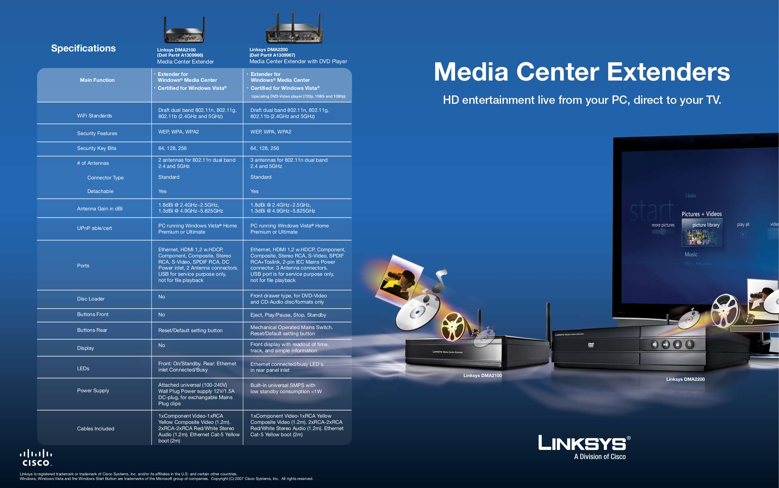 Linksys dma 2100 media center extender review   trusted reviews.