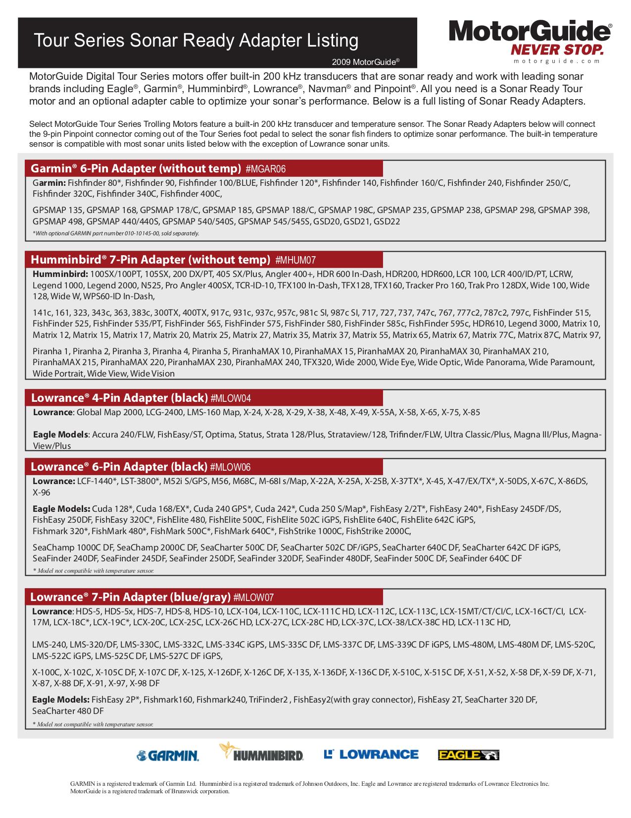 Download free pdf for Humminbird 595C GPS manual