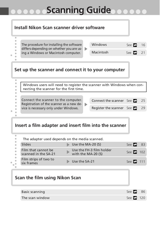 Nikon Scanner LS-20 pdf page preview