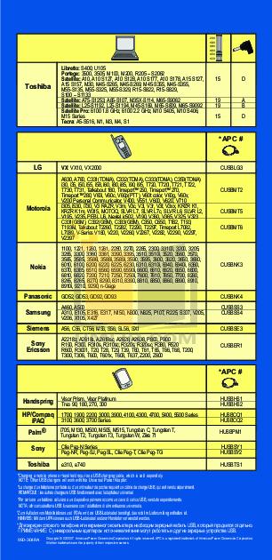 Acer Desktop Aspire T600 pdf page preview