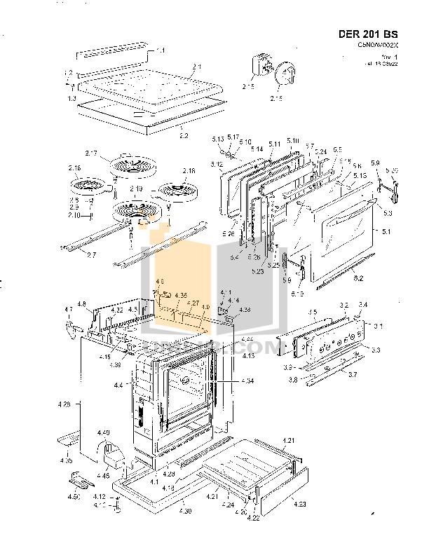 pdf for Avanti Range DER201BS manual