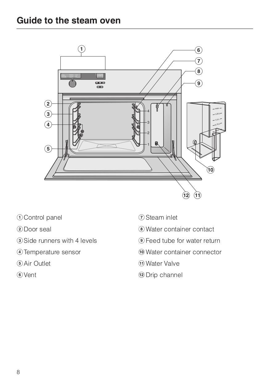 miele g1220 dishwasher service manual