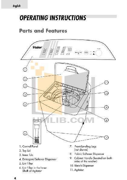 pdf manual for haier washer xqj50 31 rh umlib com Haier Prcs25tdas Haier Room Air Conditioner Manual