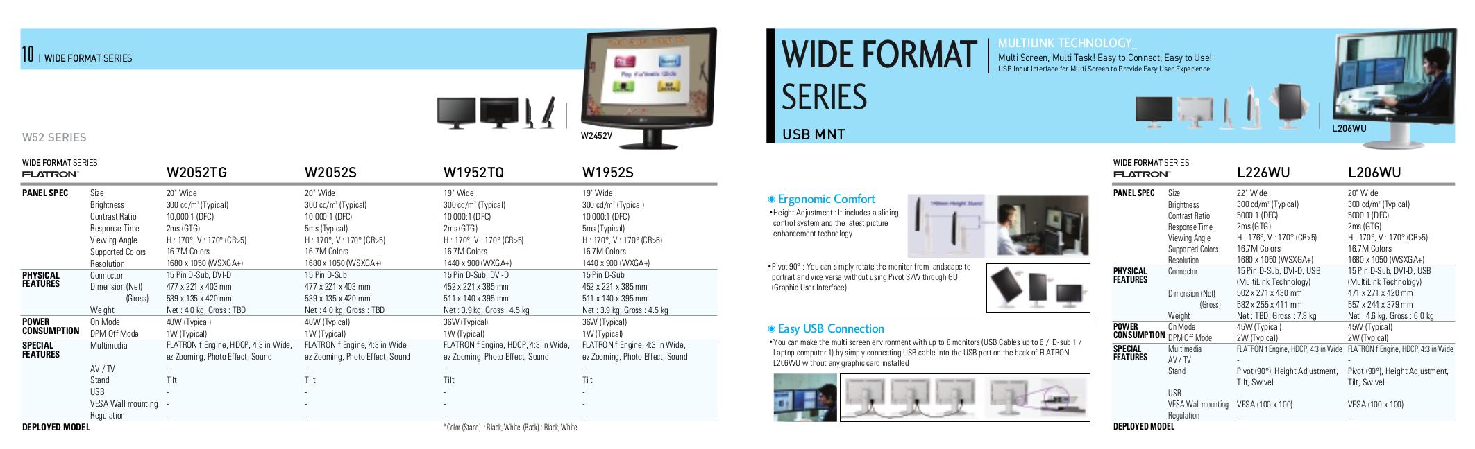 LG Monitor M1921A pdf page preview