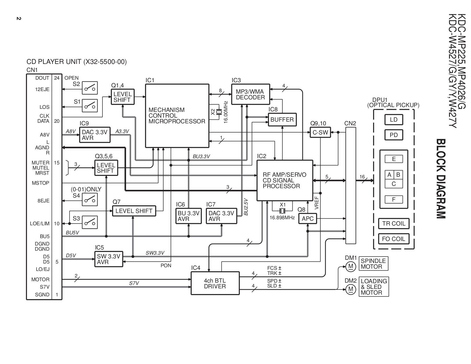Kenwood kdc w5137y схема подключения
