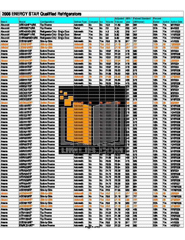 pdf for Frigidaire Refrigerator FRS26H5AS manual