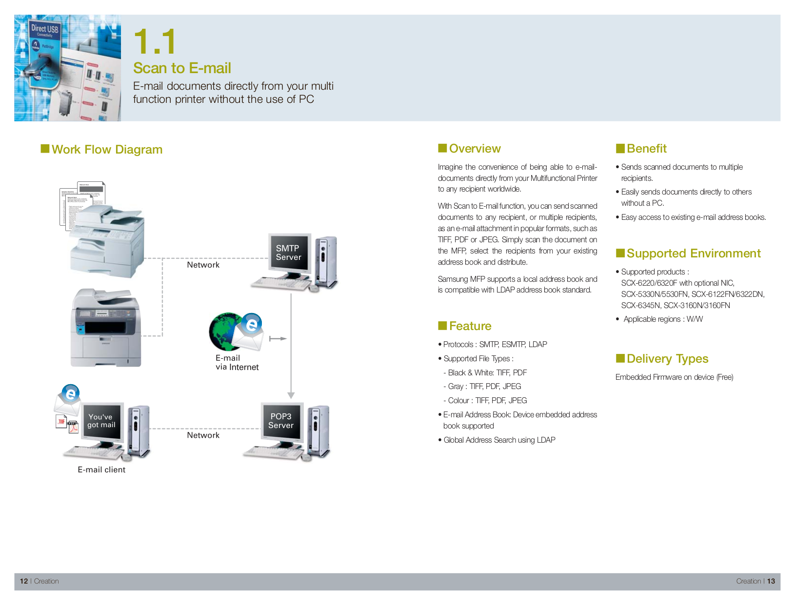 Samsung Printer ML-2150 pdf page preview