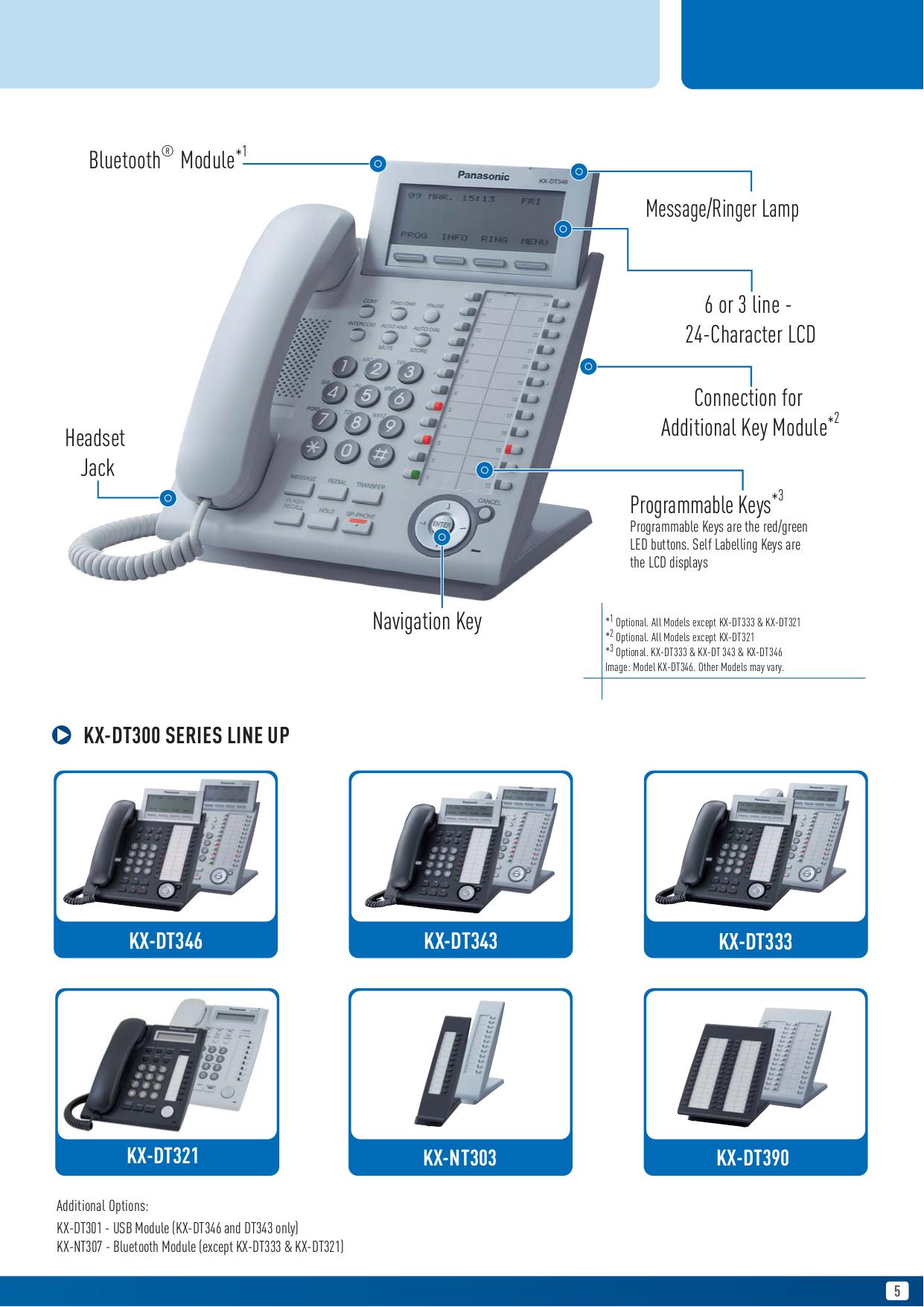 ... Panasonic Telephone KX-NT321 pdf page preview ...