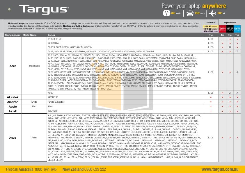 HP Laptop Pavilion ZE4325 pdf page preview