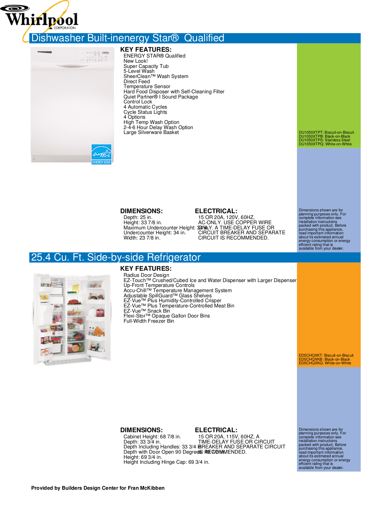 Pdf Manual For Whirlpool Microwave Gh4155xp Senseon Dryer Wiring Diagram Page Preview
