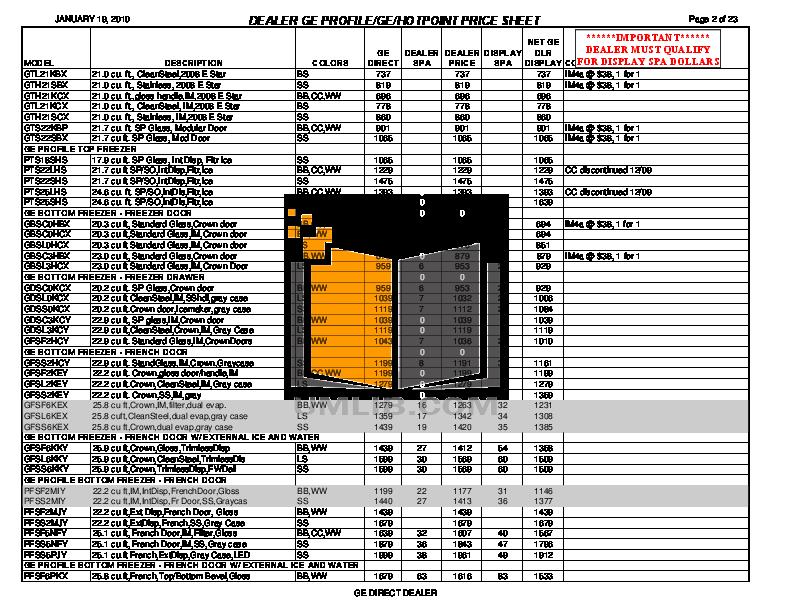 Hotpoint Range RGB745DEP pdf page preview