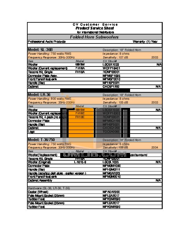 pdf manual for cerwin