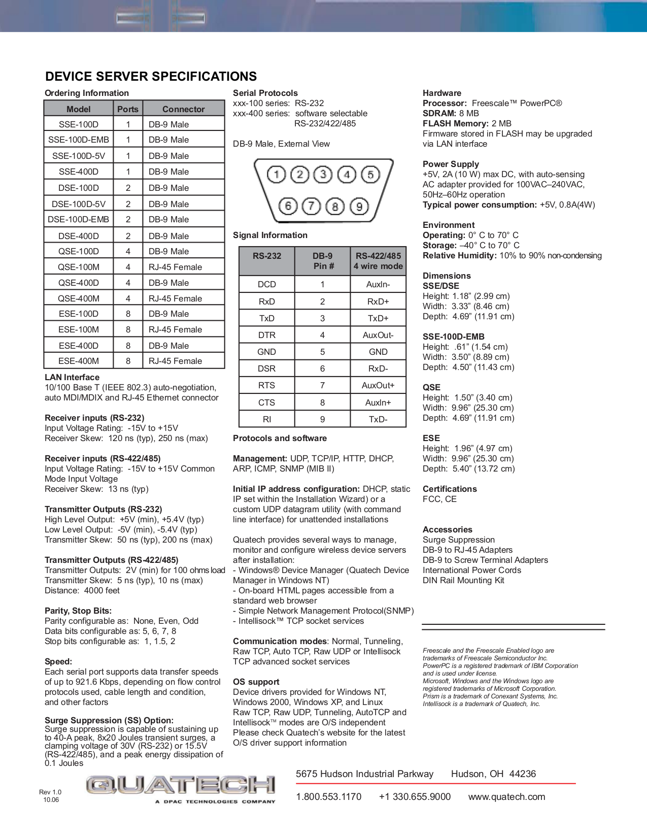 Quatech Other QSE-100D Servers pdf page preview