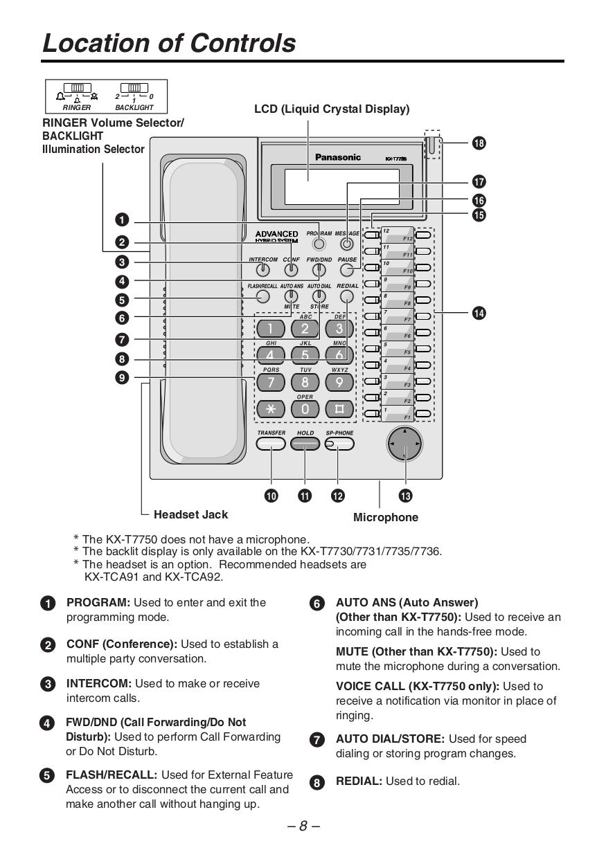 Инструкция kx t7730 или kx t7735