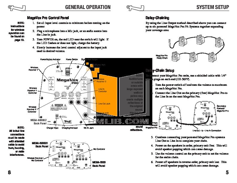 Anchor Speaker MEGA-6000 pdf page preview