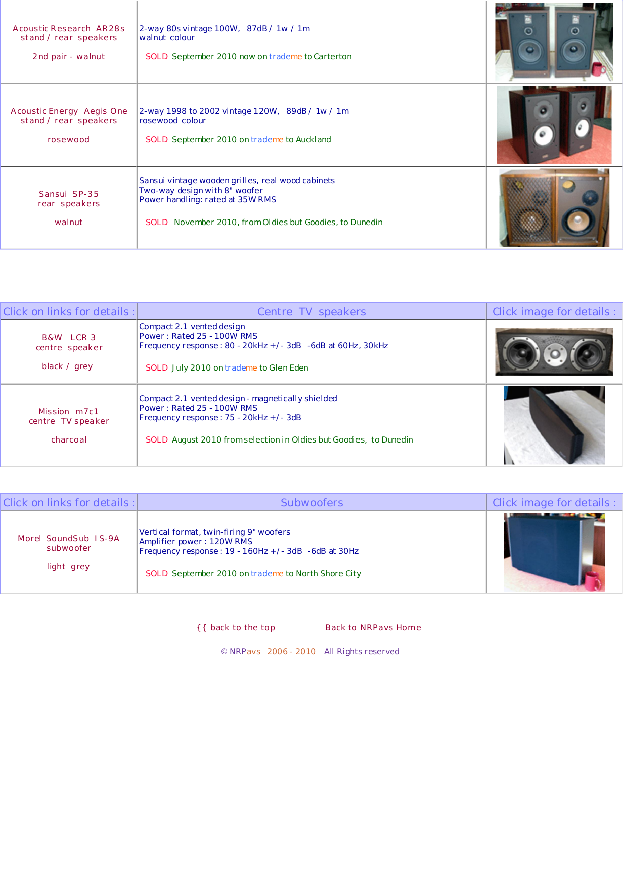 Rotel Amp RA-971 pdf page preview