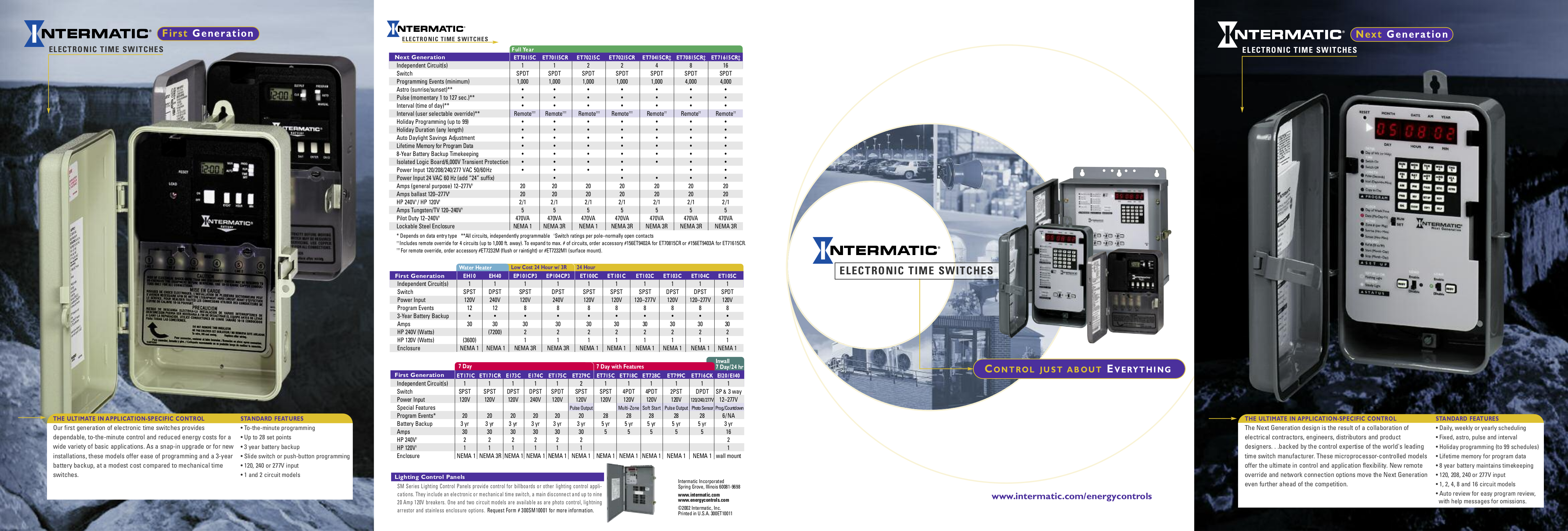 Intermatic Model Et70215c Manual Dual Time Clock Wiring Diagram