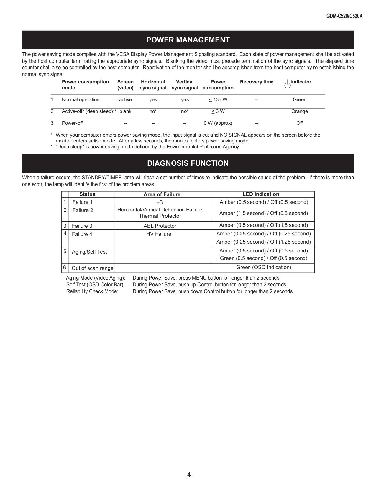 PDF manual for Sony Monitor GDM-C520K