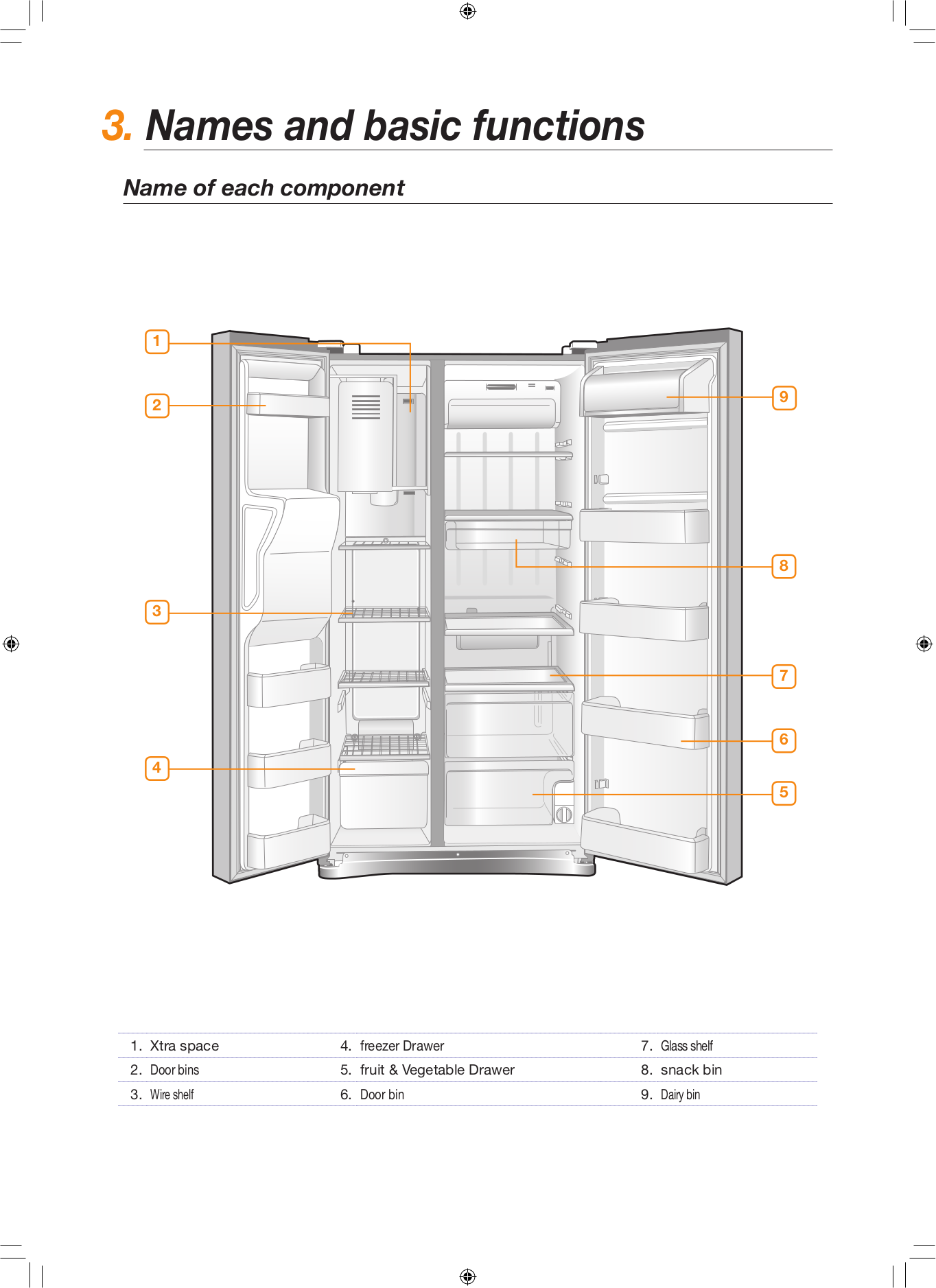 Samsung Refrigerator RS265TDRS pdf page preview