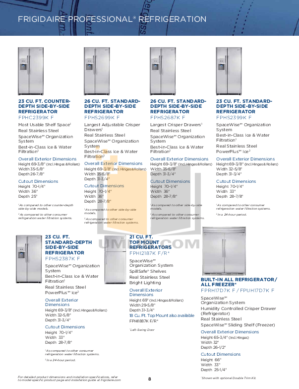 Frigidaire Washer FAFW3577K pdf page preview