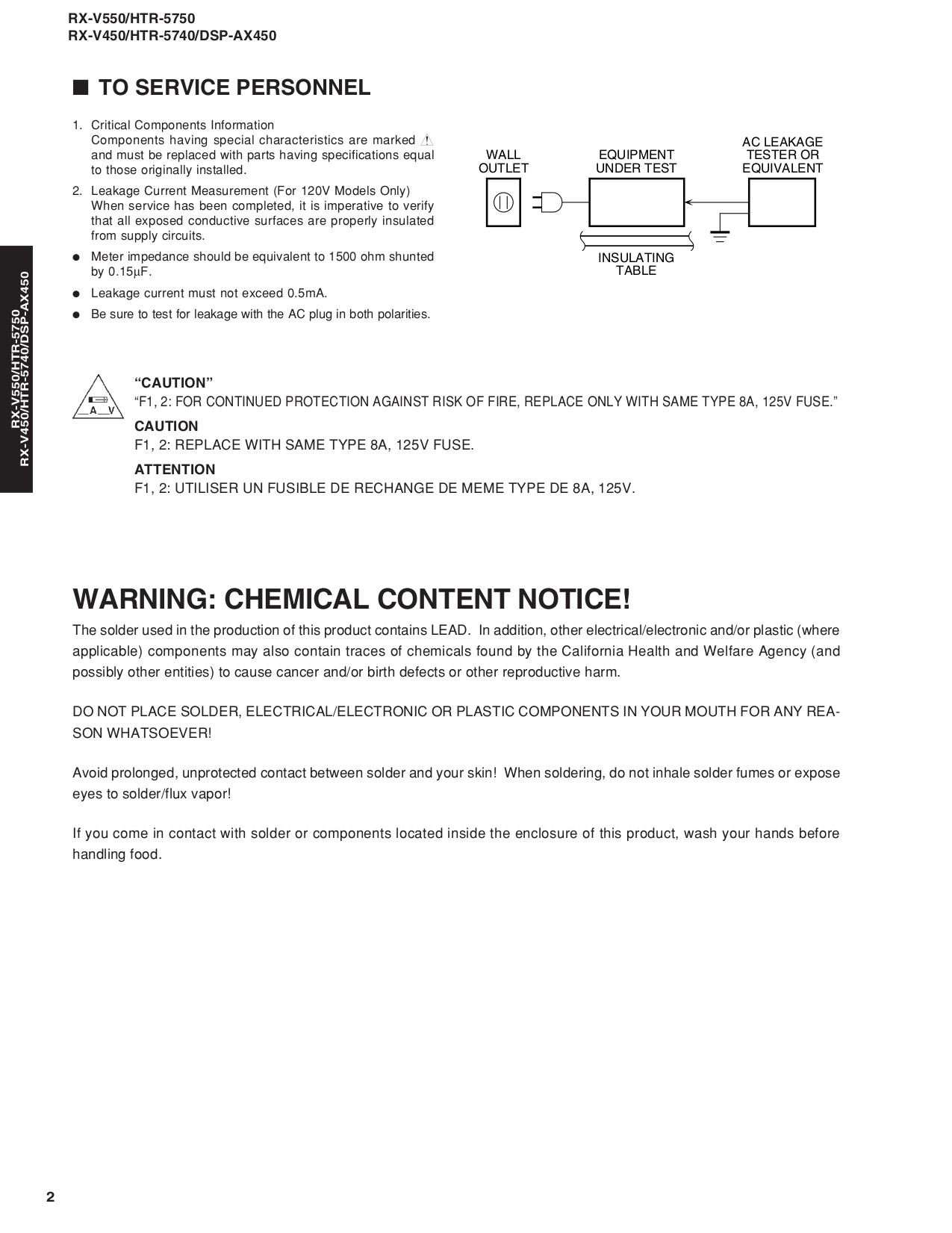 PDF manual for Yamaha Receiver RX-V450