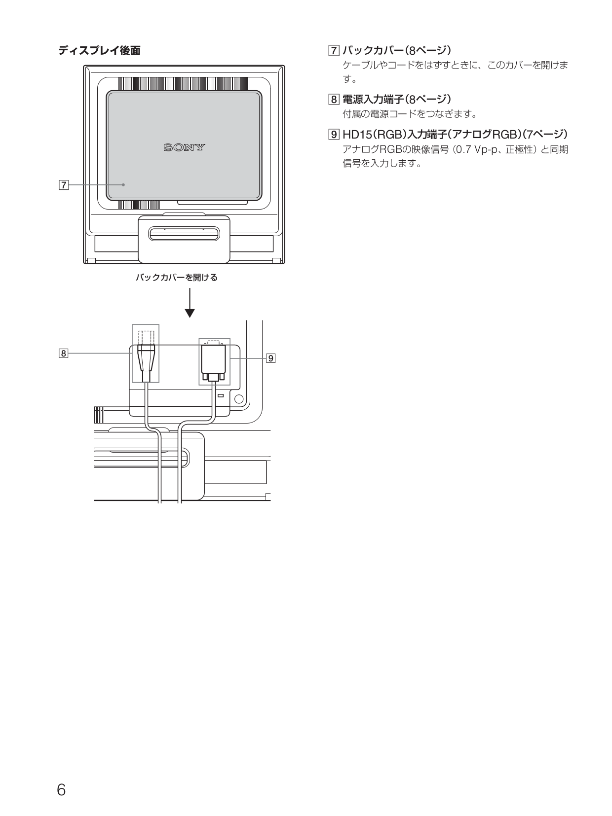 Sony Monitor SDM-HS75 pdf page preview