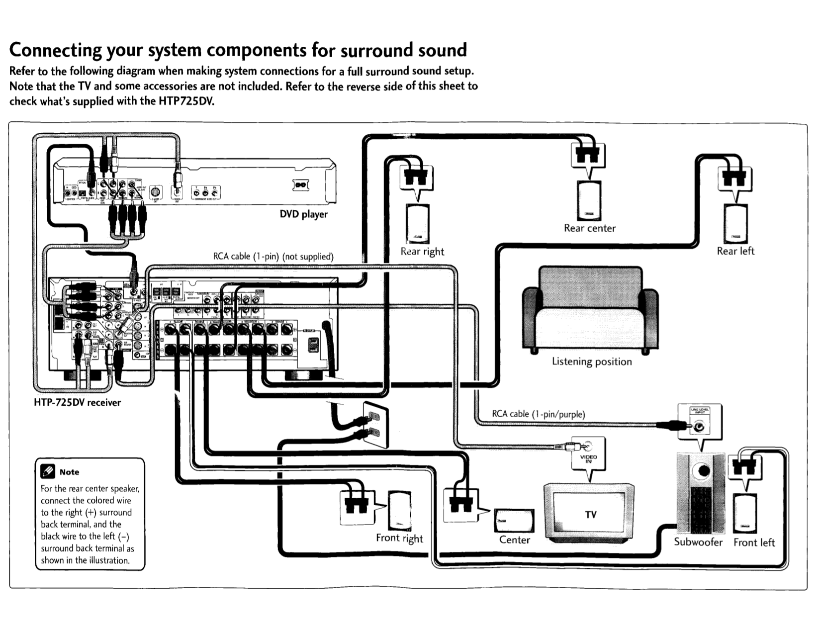 sony surround sound wiring diagram