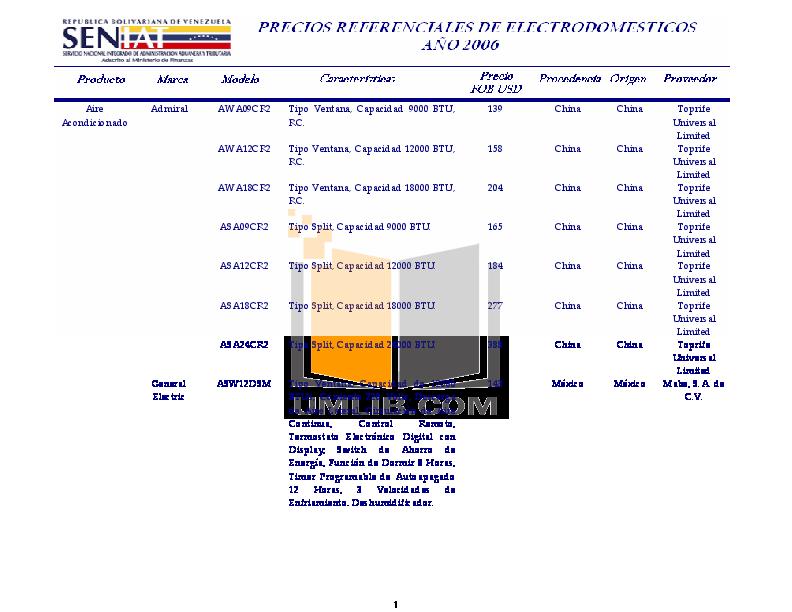 pdf for Frigidaire Dryer GLER341CC manual