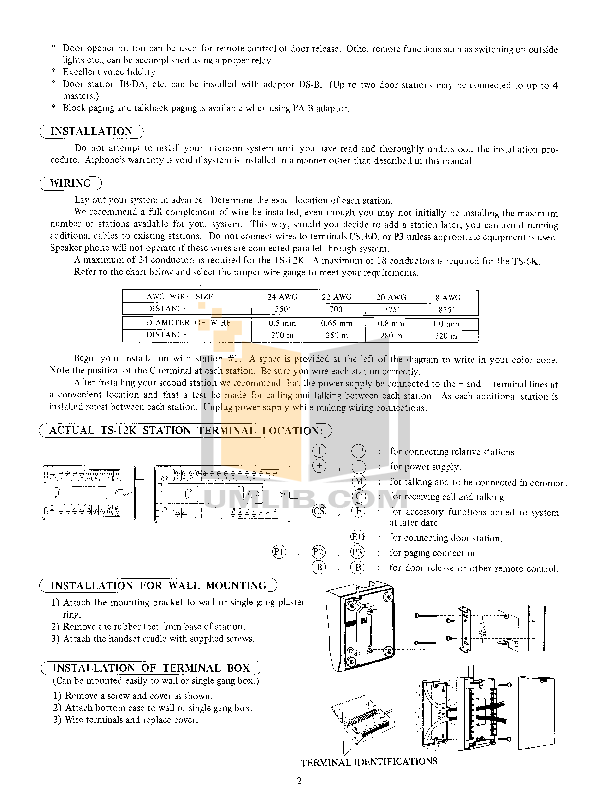 Aiphone Other TS-6K Intercoms pdf page preview