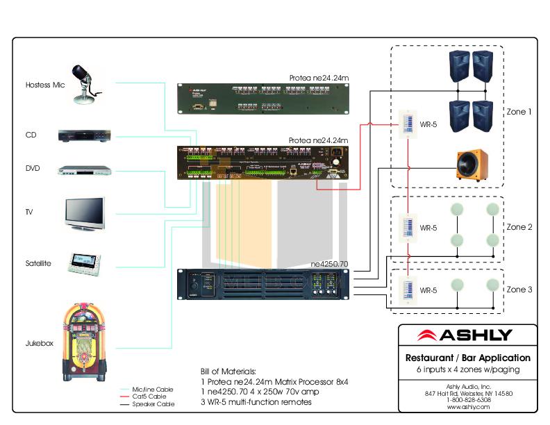 pdf for Ashly Amp NE4250 manual