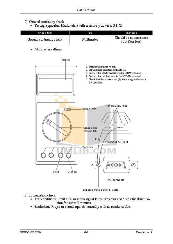 PDF manual for Epson Projector EMP-TW 1000