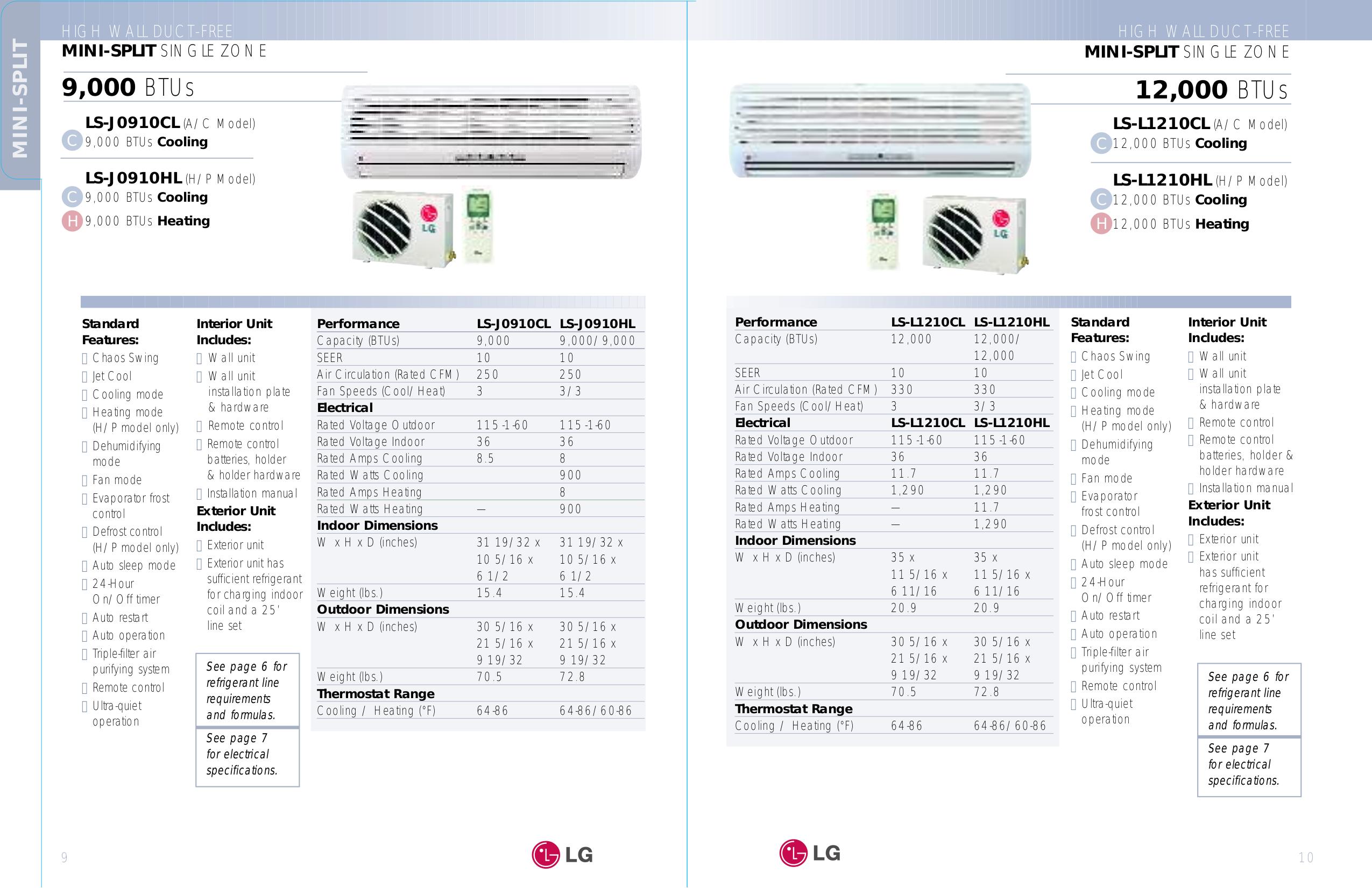 lg wall window air conditioner manual pdf