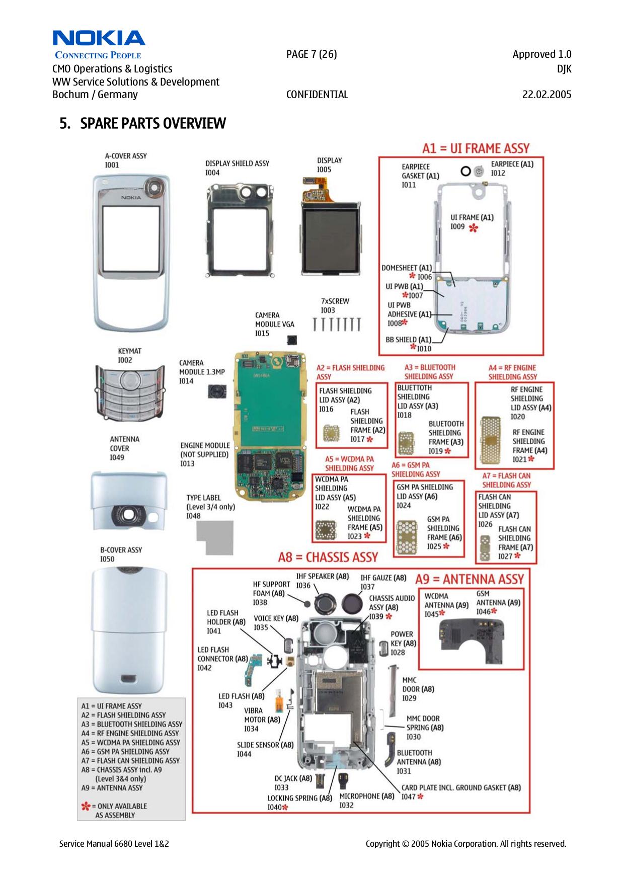 pdf manual for nokia cell phone 6680 rh umlib com nokia 6680 user manual.pdf nokia 6680 manual