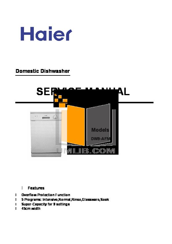 Productos haier pdf