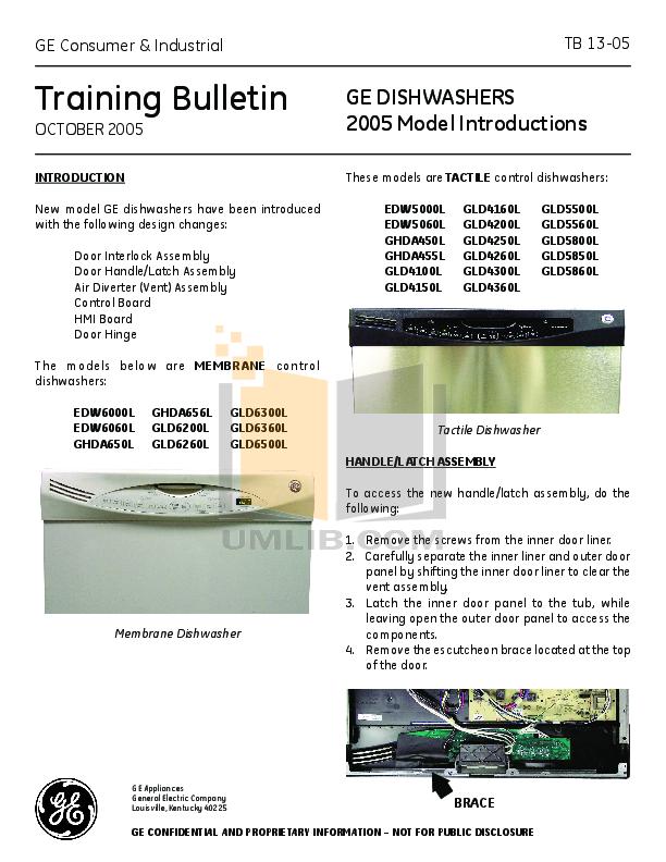 pdf for GE Dishwasher GLD6300L manual