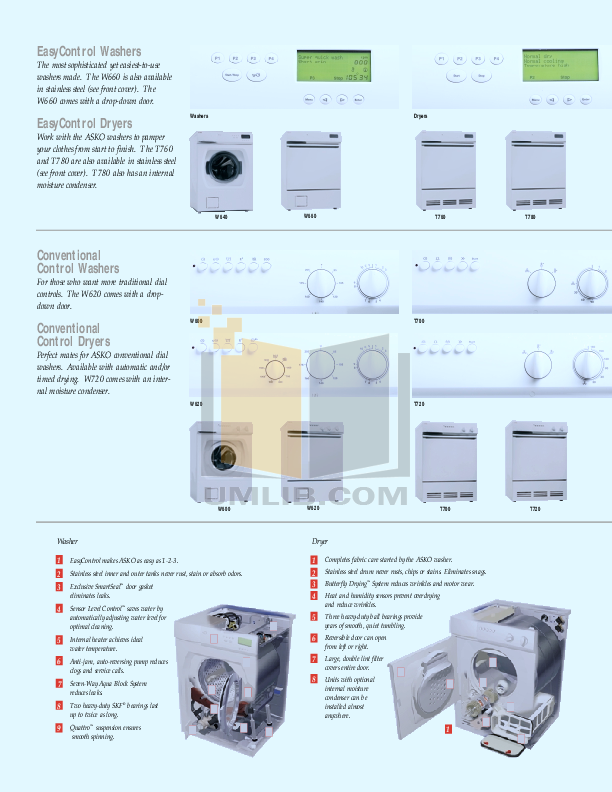 Pdf Manual For Asko Dryer T760