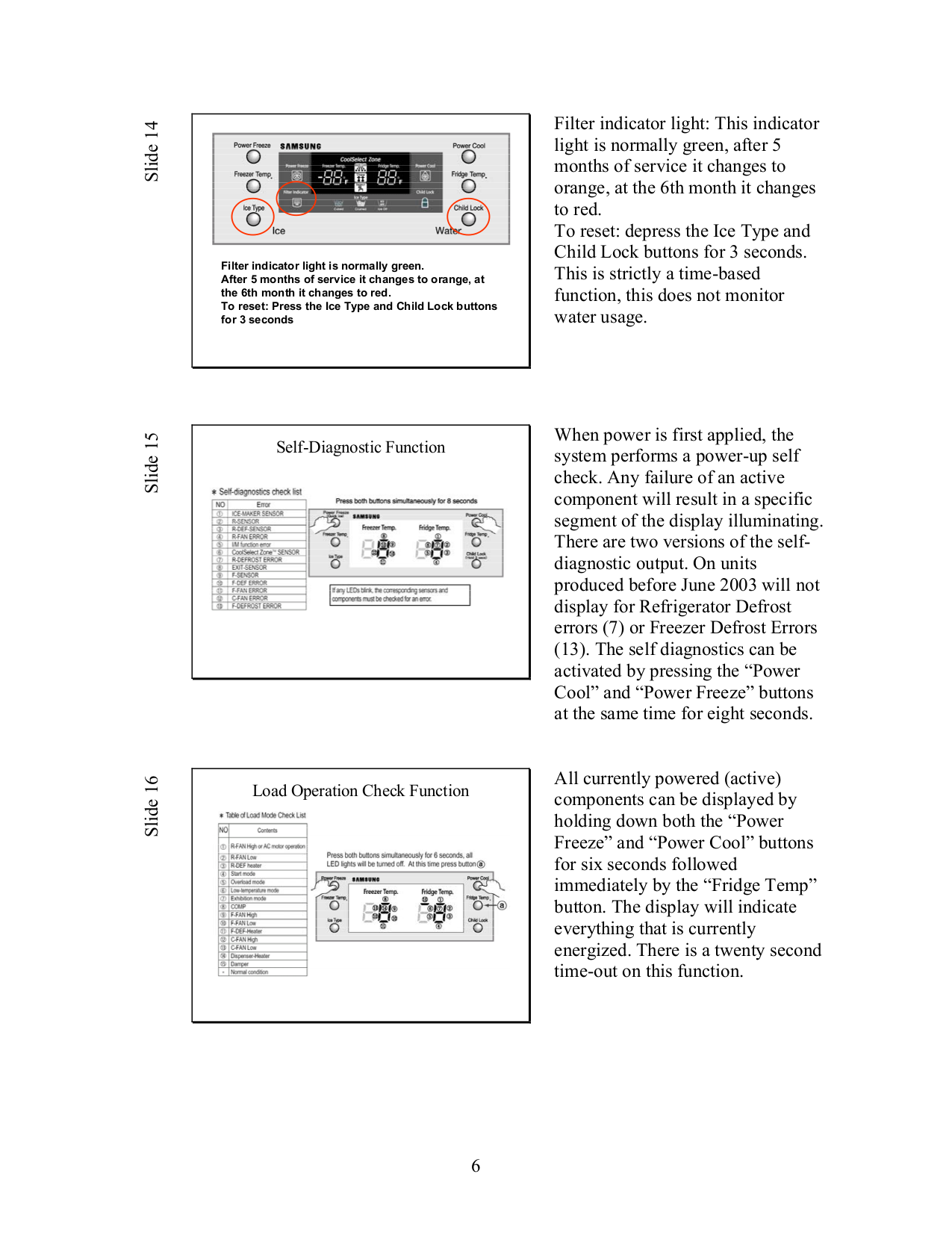 Samsung Refrigerator RS267TDRS pdf page preview