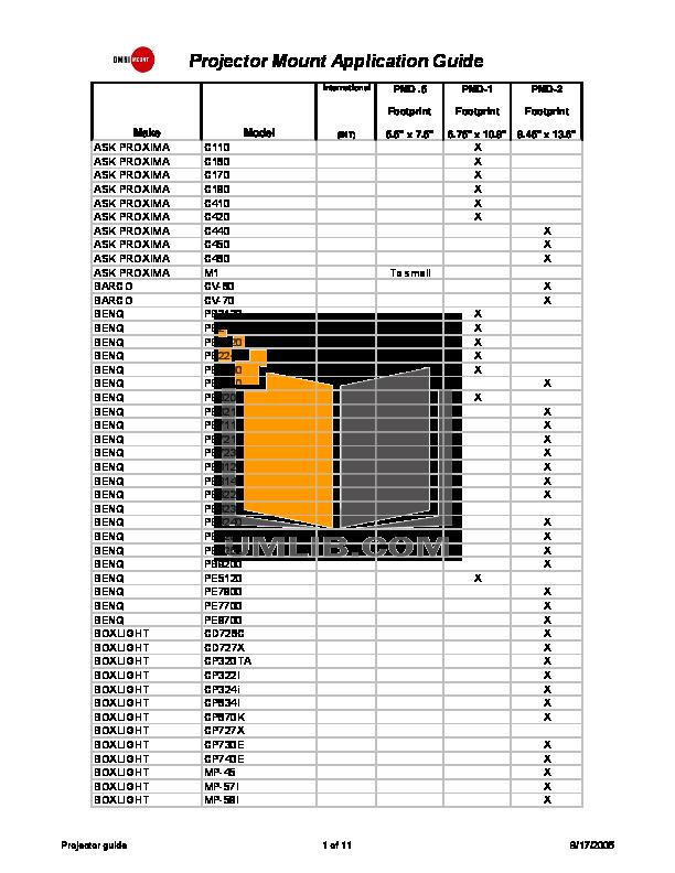 pdf for Benq Projector PE8700 manual