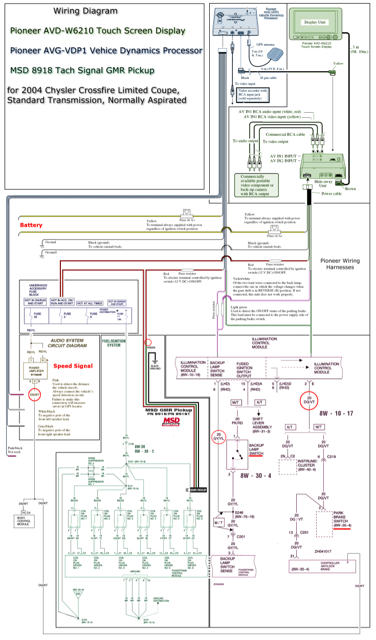 d2 wiring diagram pioneer avic d1 wiring diagram wiring diagram and hernes pioneer avic d1 wiring harness auto diagram