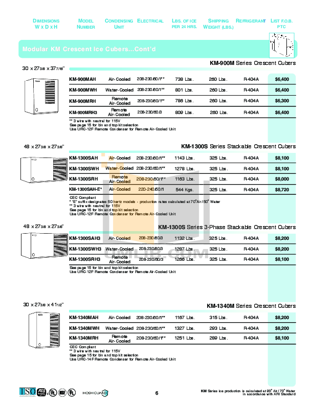 Hoshizaki Other HNC-180AA-L Merchandisers pdf page preview