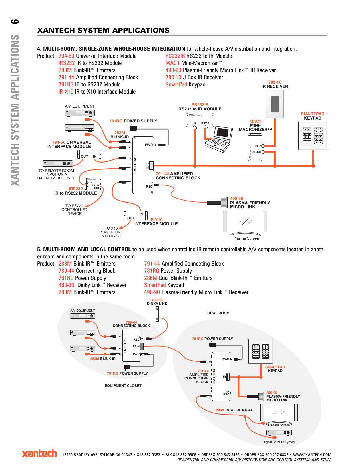 Xantech 789 44 Wiring Diagram Free Download • Oasis-dl.co