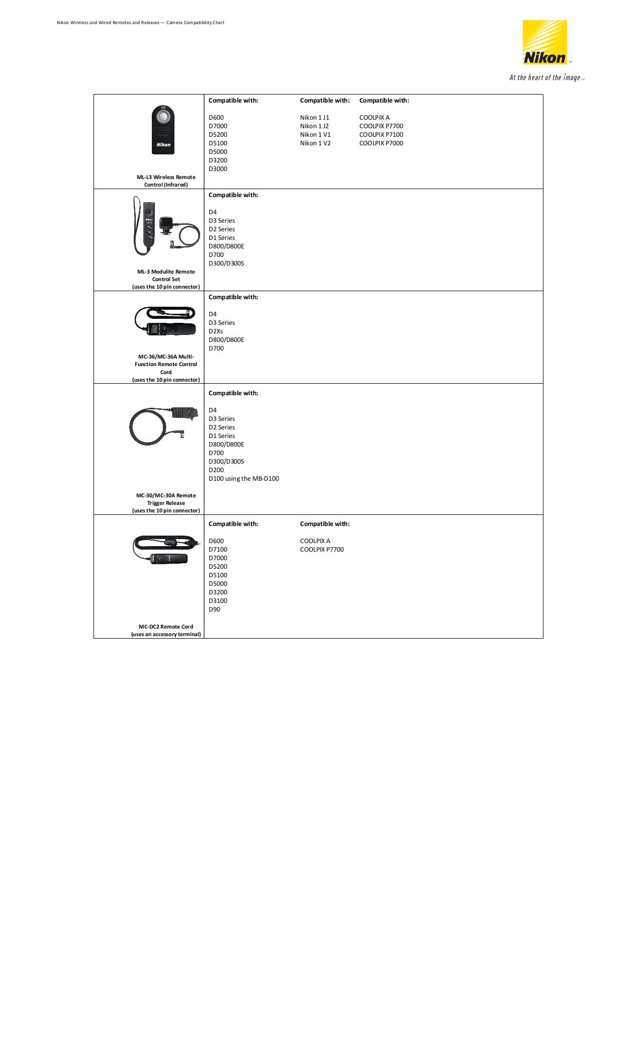 Manual Nikon Mc 36 Kawasaki Fd750 Regulator Wiring Diagram Array Pdf For Remote Control Rh Umlib Com